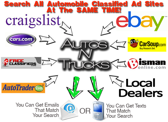 Search All Cars For Sale Classified Ad Sites At The Same Time